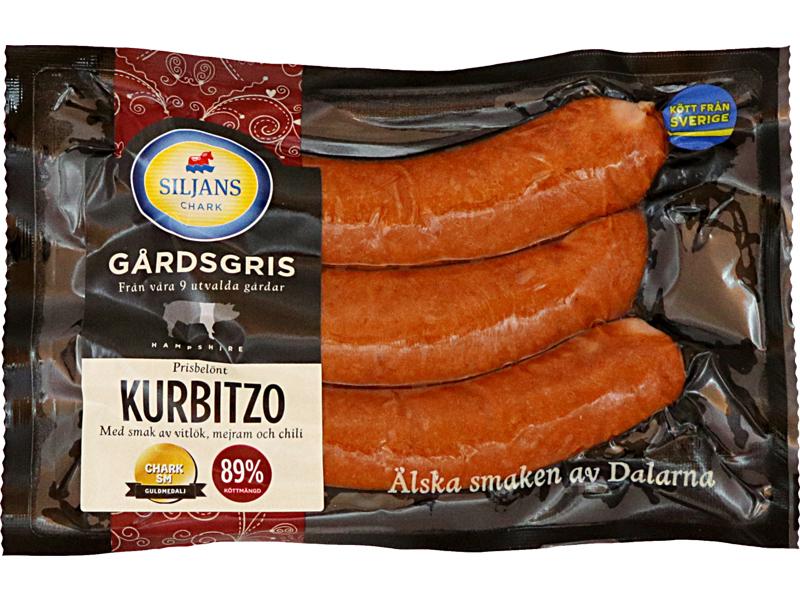 Kurbitzo